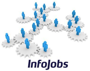 Red de contactos de Infojobs