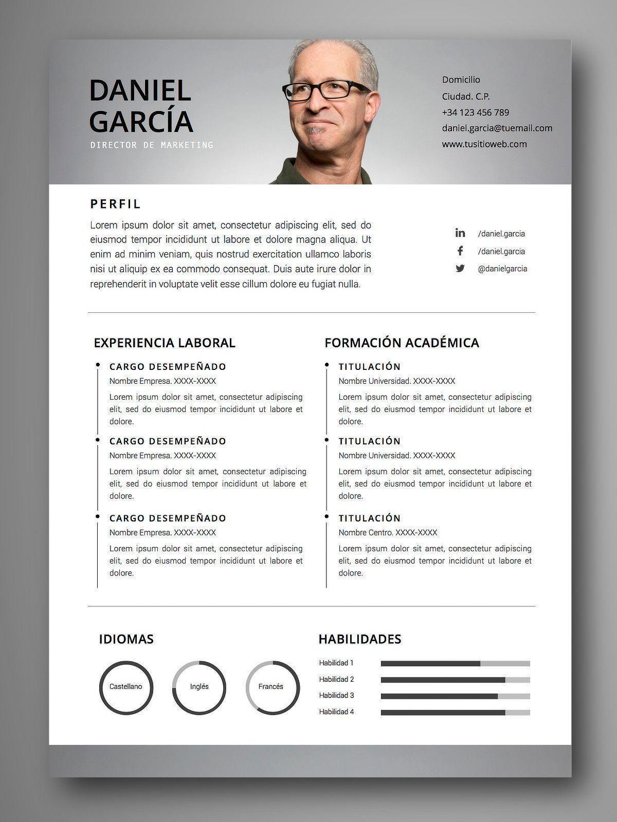 PLANTILLA CV MADRID - Orientación para el empleo. Herramientas para ...