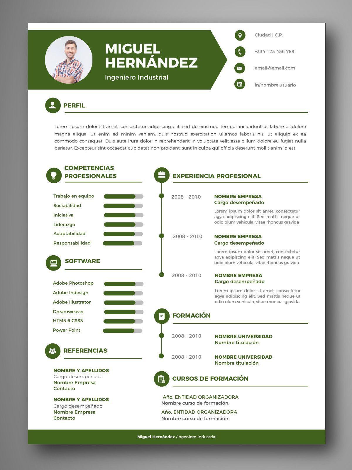 PLANTILLA CV ZAGREB - Orientación para el empleo. Herramientas para ...