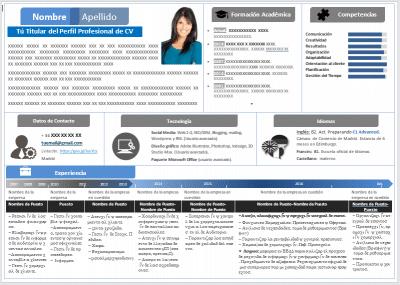 modelo plantillas curriculum infografico