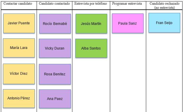 metodologias-agiles-RRHH